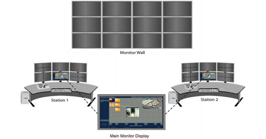 viconnet-virtual-matrix-display-controller-installation-850