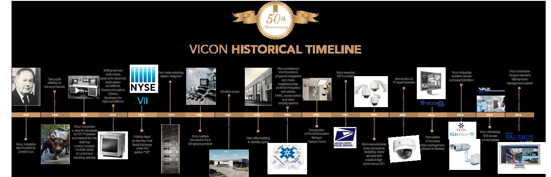 2-1240-03-vic-17-timeline-nv