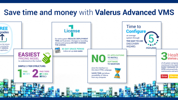 Save Time and Money with Valerus
